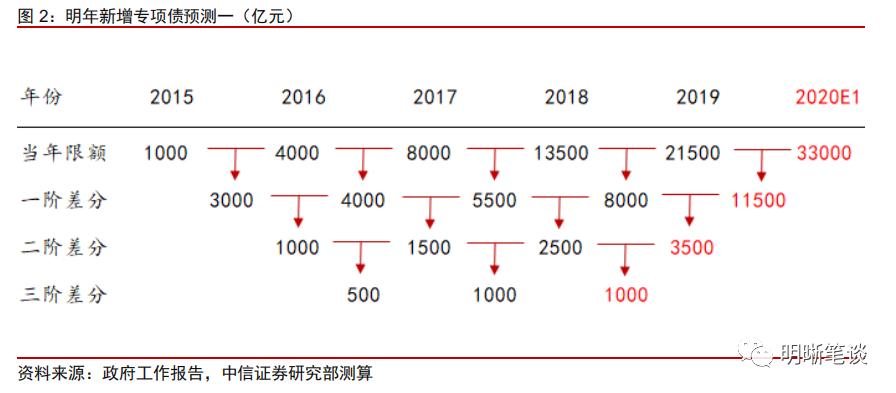 必发彩票作弊软件_深圳福田区华强北5G体验即将开始