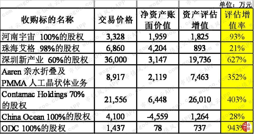 果博最新网址·达安基因10月11日盘中涨停