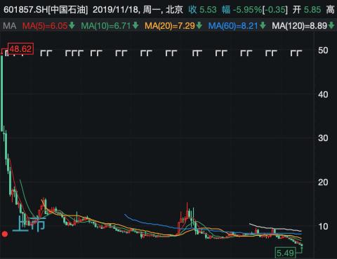 """八大胜娱乐在线,中小药店洗牌加剧 医药零售A股跨入""""万店""""时代"""
