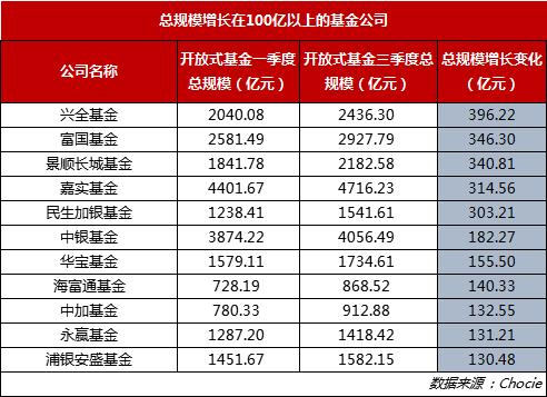 「申博客户端下载官网」康师傅前三季度财报出炉 饮品比方便面多赚了7千万
