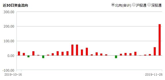 澳门开户平台网站_12年的轩逸和16年的起亚K3,8万预算谁更省心