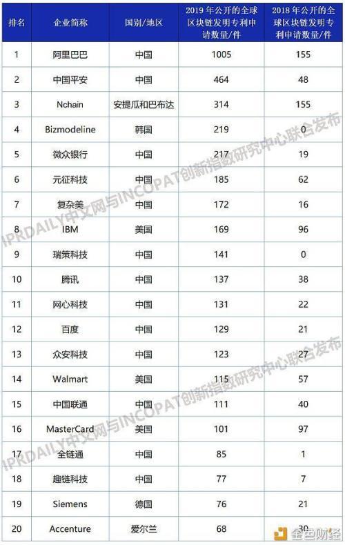 http://www.reviewcode.cn/jiagousheji/89447.html