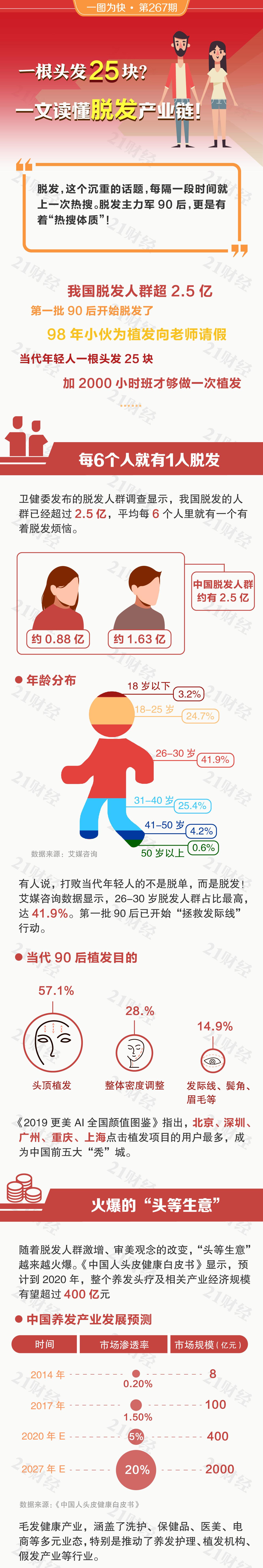 "88.com·徐州幼儿师范高等专科学校:为实现""幼有所育""培养优秀幼师"