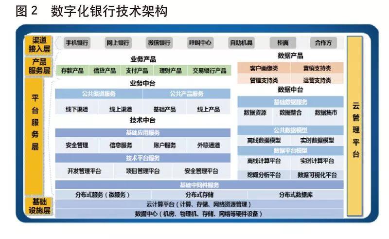 pt游戏剧情·标普:腾讯评级不受2季度业绩和中国暂停游戏审批影响