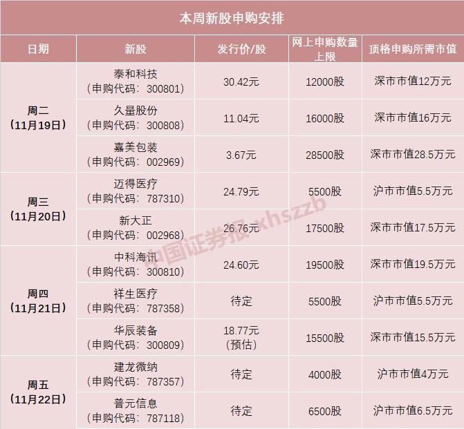 博猫平台注册,《怪奇物语》领衔 奈飞公布十大原创电影剧集榜单