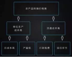 http://www.reviewcode.cn/qukuailian/84592.html