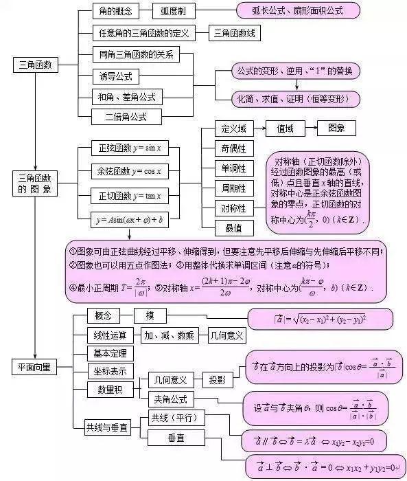 数学要考多少分?才能考上985,很多高中生看完后沉默了(责编推荐:数学家教jxfudao.com/xuesheng)