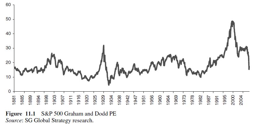 价值投资真正面临的三大风险:估值、盈利、财务