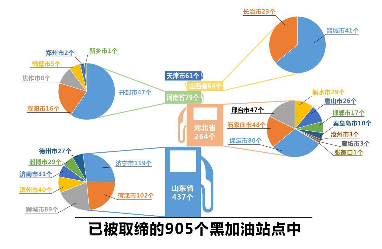 金球娱乐场开户送,都是5L/100km,凭啥丰田凯美瑞比本田雅阁更贵?
