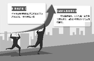 http://www.bjhexi.com/kejizhinan/1512852.html