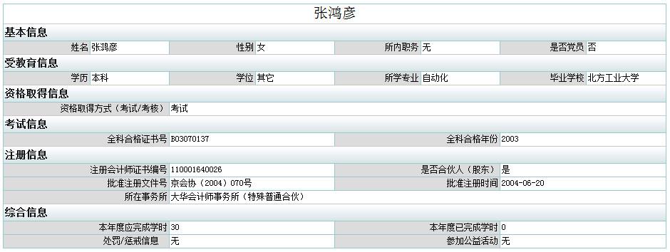 大华会计师所审计哈投股份年报2