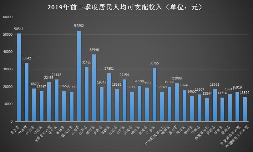 公海赌船官网注册_上海迪士尼明年6月6日起调整票价