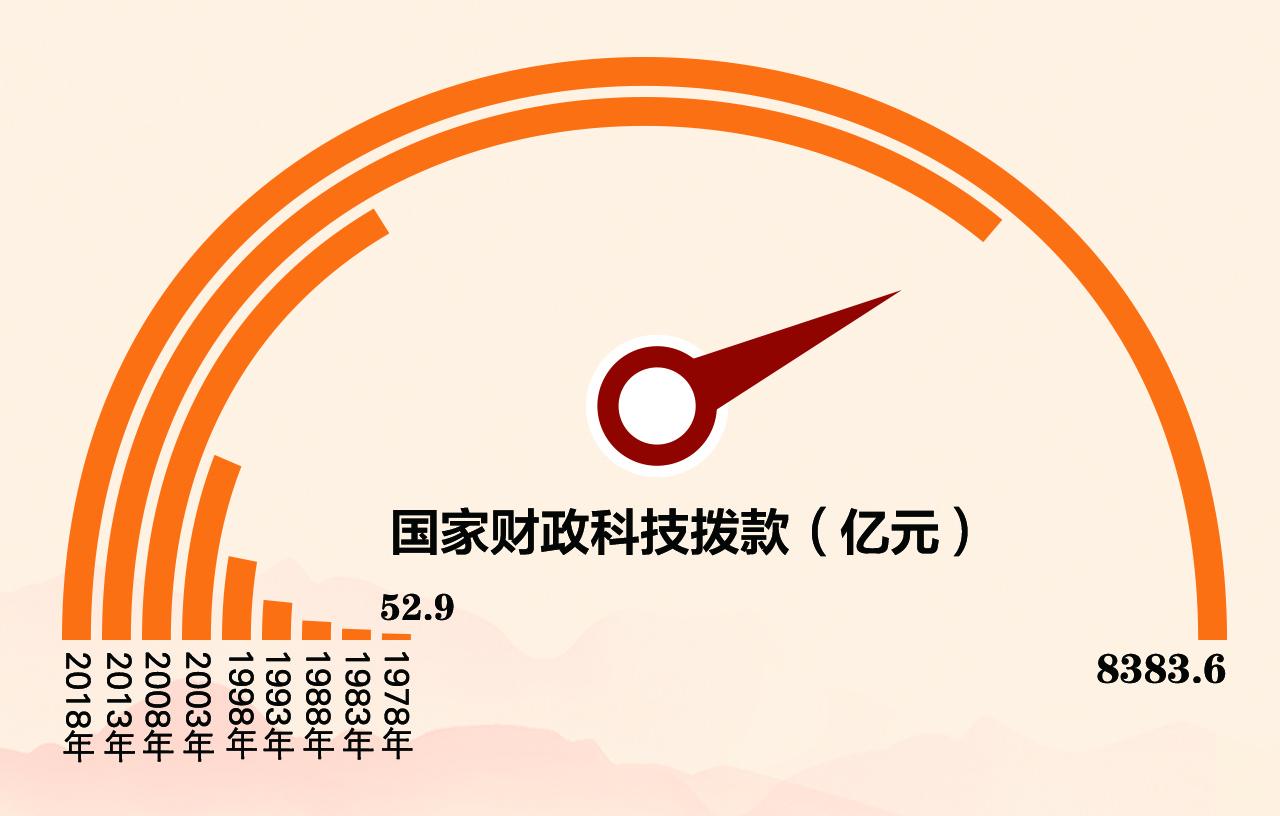 /shehuiwanxiang/268014.html