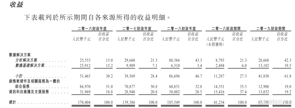澳门五大赌场是那几个|祥峰中国超额完成新一期美元基金募集,创其史上最大规模
