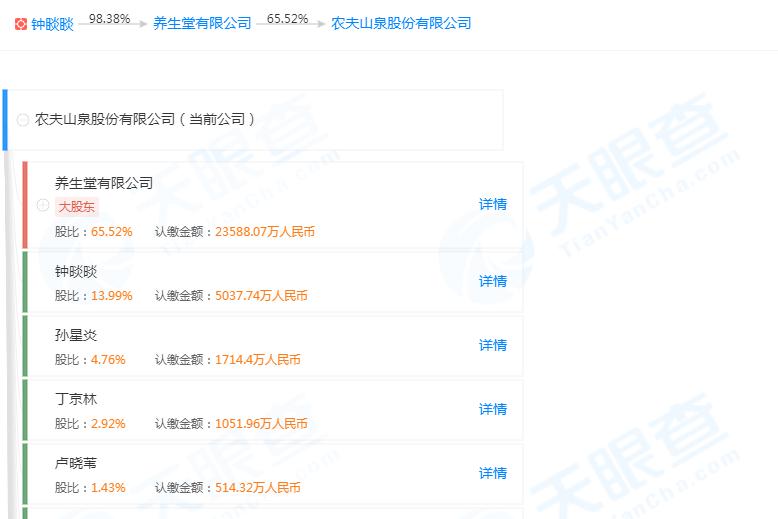 腾龙国际娱乐平台 - 小米CC9 Pro今日开售,配备高达1亿像素主摄