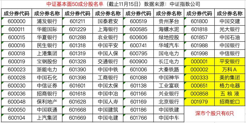 彩时代娱乐平台·科创板最贵新股昊海生科成破发第一股 瑞银赚4645万