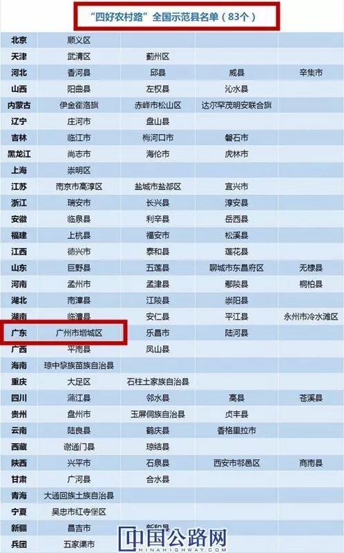 """重磅!增城荣获""""四好农村路""""全国示范县称号"""