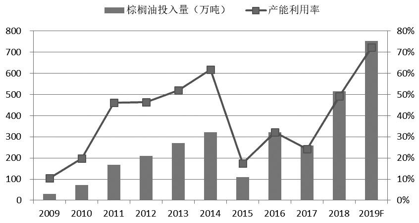 寶馬娱乐场在线注册-新榨季国内糖市生产形势如何?