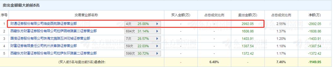 菠菜返利平台 日本央行明日大概率按兵不动 但仍可能调整政策指引