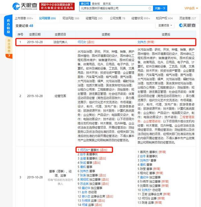 ewin在线 中国铁塔引10基石投资111亿港元