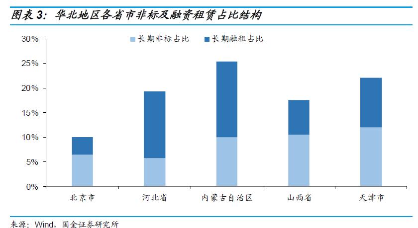 ca88com亚洲城唯一官方_去大兴机场怎么走最快?北京交通委推荐两条线