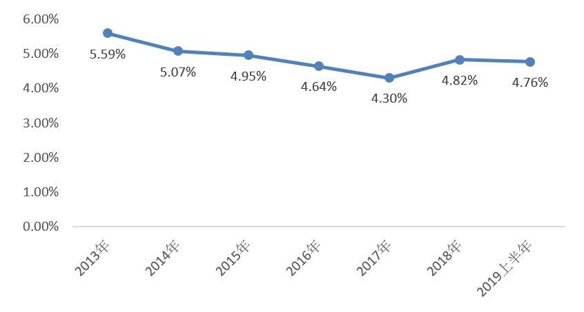 如意国际娱乐平台 海外赴美攻读研究生人数连续两年下跌