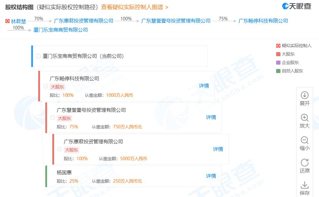 星际娱乐场在线网站官网 车卖不动了?全球汽车增速料放缓至1.8% 远不及5%水平