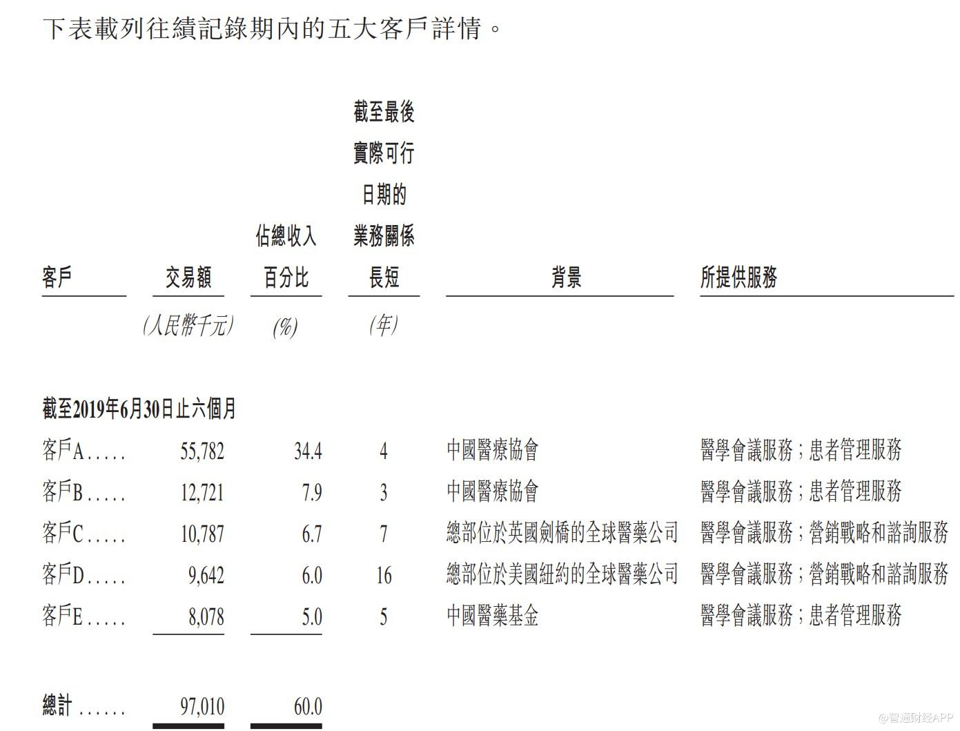 「ca88正式官网」成都银行股份有限公司 关于稳定股价措施实施完成的公告