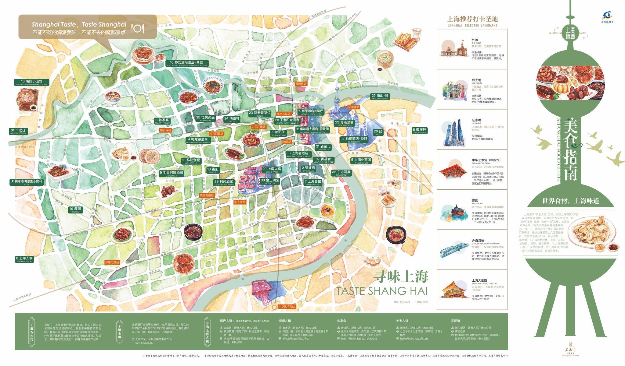 吃货们,2019手绘版上海味道美食地图来了!