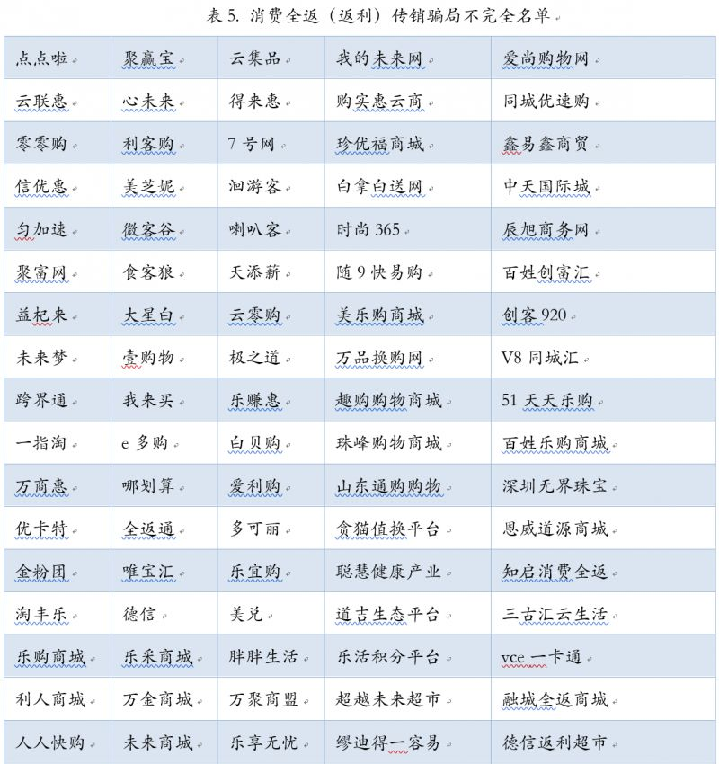 北京巨鑫联盈科贸有限公司设购物返利骗局,借销售商品之名,行非法集资之实,在短短两年多内非法吸收4万余人的资金26亿余元。