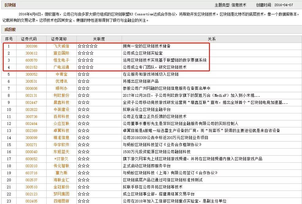 星辉娱乐登录·江西:房企、中介不得组织众筹购房、不得售后包租销售商品房