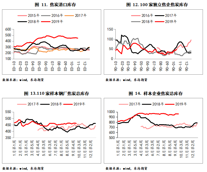 彩易体育网 长城又卖疯了,H6超4万辆,F7大涨131%,WEY也终于有起色了