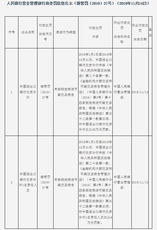 「bbin骰子新闻游戏」中基协公示提供港股投资顾问服务的香港机构基本信息