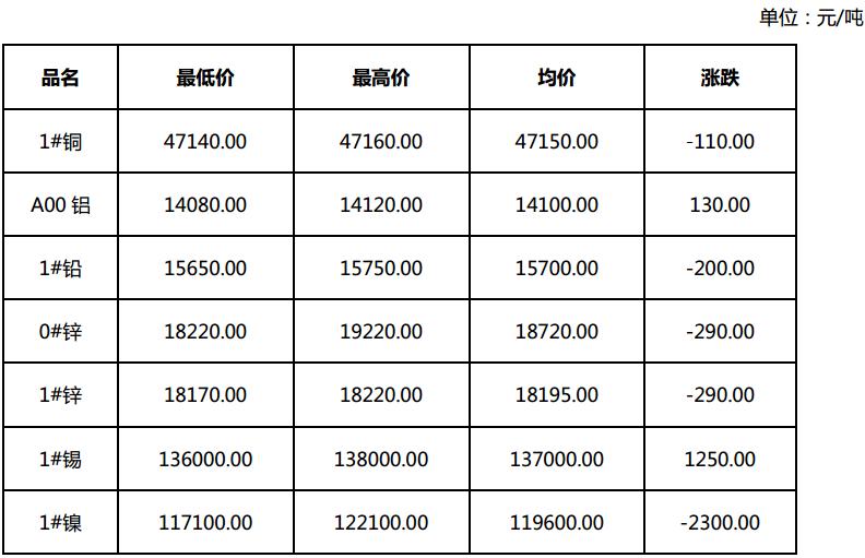 """辉煌国际指定app_重特大涉黑团伙""""凤凰公司""""头目仍在逃!悬赏金从3万升至30万"""