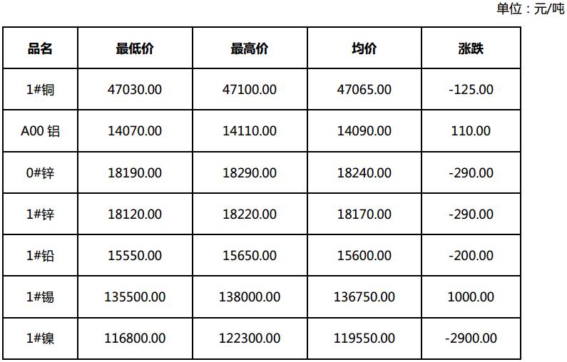 申博mg官网 - 33只低估值超跌股近三年业绩持续高增长