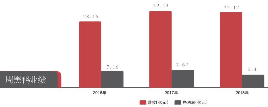 新天地娱乐场手机版-国寿安保获7亿增资 专家:保险系基金需提高吸金能力