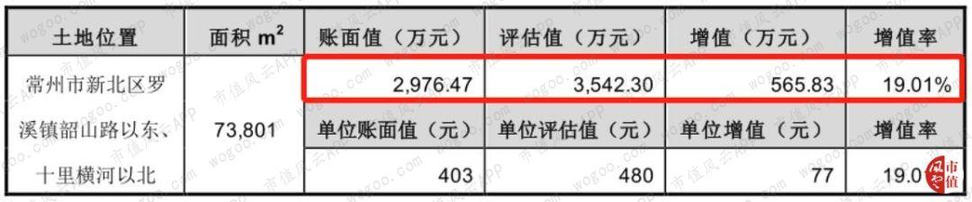 6号网址是多少 海南瑞泽新型建材股份有限公司第四届监事会第二十四次会议决议公告