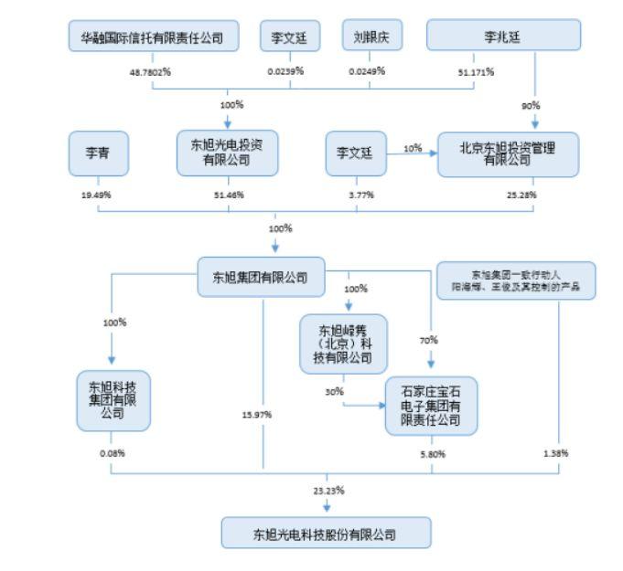 全讯网ag旗舰 中国汽研为全资子公司合计提供1.05亿元额度担保