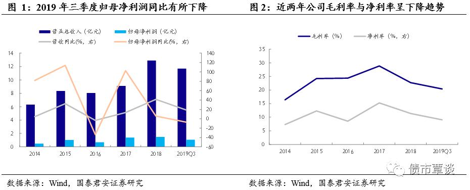 老钱庄网址在线·红星美凯龙拟溢价17.56%回购3.89亿股H股 复牌涨逾9%