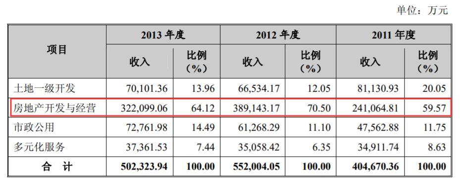 百利平台官网 咨询服务中心成立 天津不动产登记公证更方便