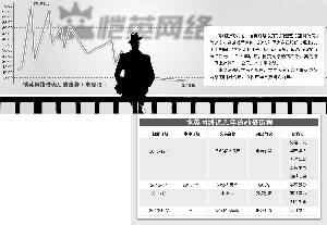 必赢亚洲注册网址 - 福州开出首张