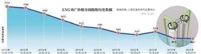 http://www.jienengcc.cn/nenyuanxinwen/142825.html