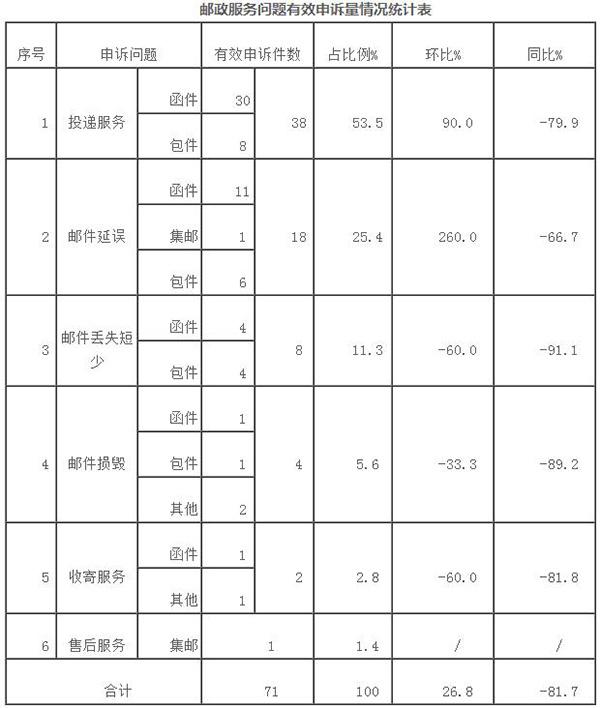 亚博体育购买·辽宁省药品监督管理局挂牌 承担化妆品监管等职责