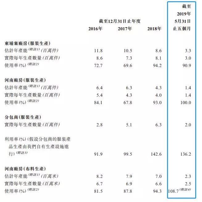 大道坛投注平台怎样下 统计局:我国环保欠账多 应加强相关领域的投资