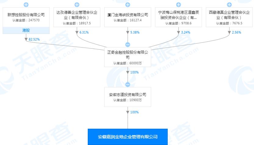 九华旅游董事辞职背后:联想控股已入局,A股投资版图再扩容