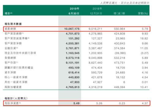 人人红彩票网注册,京东旗下网银在线被外管局罚近三千万