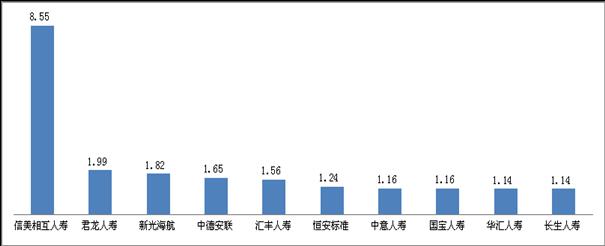 """「大发888游戏场下载」""""智能网联化""""荣威RX5 MAX的品牌向上力"""