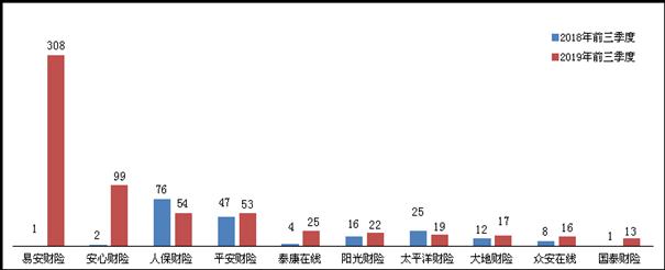 「宝胜娱乐场网站」iQOO Pro 5G版国庆快闪行动即将开启!优质手机实惠购