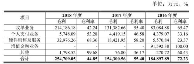 """玉和娱乐在线-阳山大力发展特色农业 九成贫困人口成功""""摘帽""""时间"""