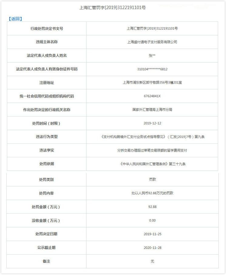 上海盛付通违法收年内第5罚:92